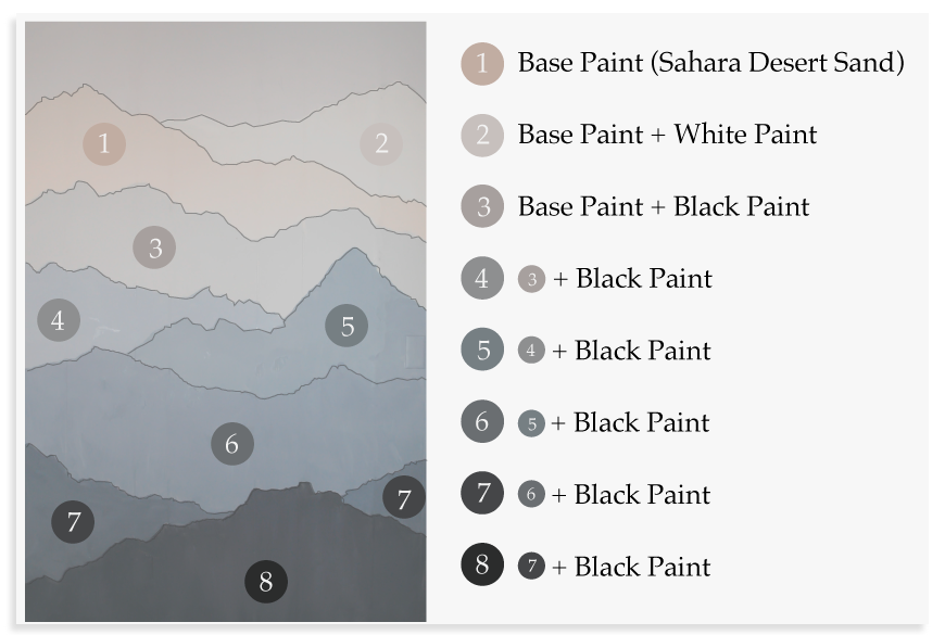 To Create Your Own Mountain Mural, Check Out My Instructions Below. This  Shop Has Been Compensated By Collective Bias, Inc. And Its Adveru2026 Part 79