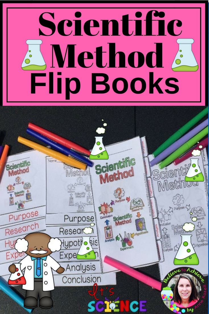 Scientific Method Flip Books Scientific method, Science