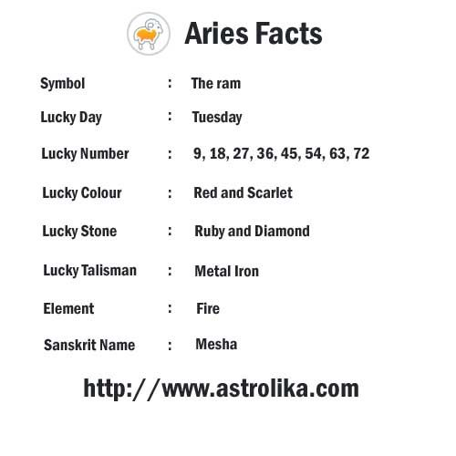 Some facts about aries zodiacsign symbol the ram - Lucky color of the day ...