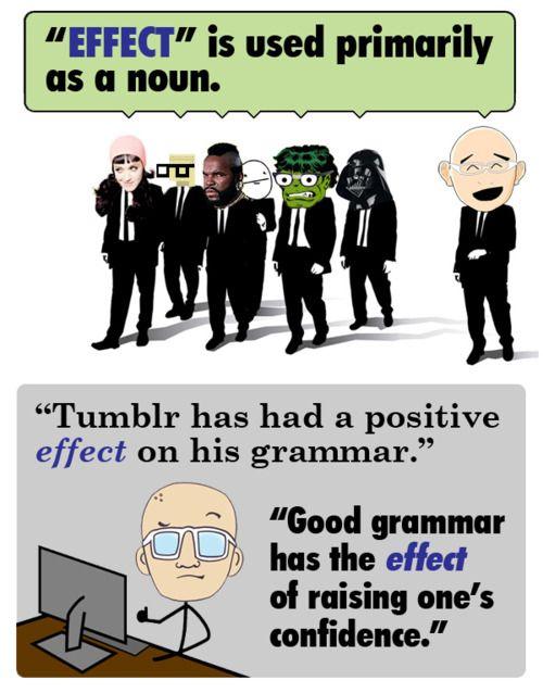 Effect vs. affect.