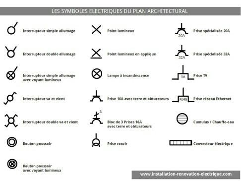 Laurent Letellier (laurentletellier) on Pinterest - Plan Electrique Salle De Bain