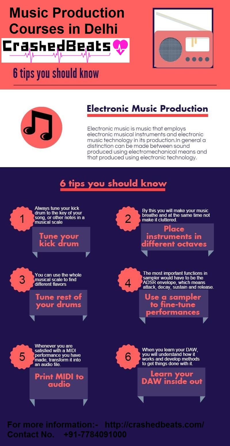 Pin By Crashedbeats On Music Production Courses In Delhi Pinterest