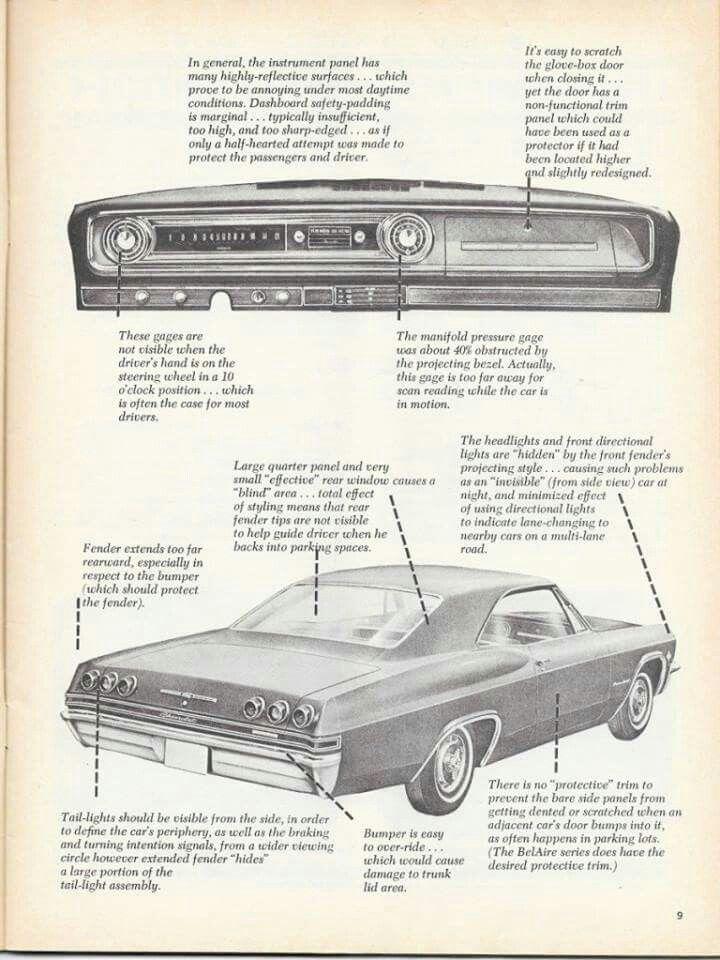 USA-Made 1965 Chevy Impala Rear Quarter Window Corner Trim Sport Coupe
