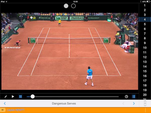 Sports Analysis On Twitter Tennis Sports Tennis Court