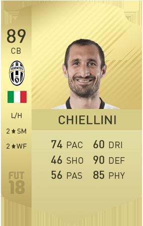 Giorgio Chiellini Fifa 18 Fifa Incoming Call Screenshot Cards