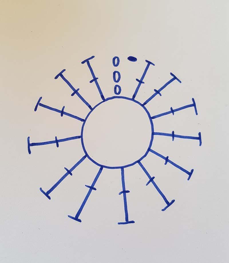 Der Kreisweste Cal Teil 1 Kreisweste Pinterest Häkeln