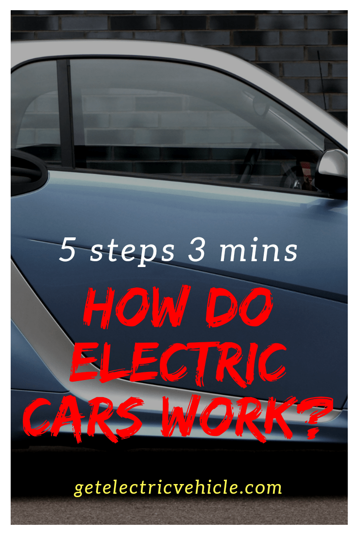 How Do Electric Cars Work An Car Consists One Or More Motors To Convert Energy Mechanical Propel The Vehicle