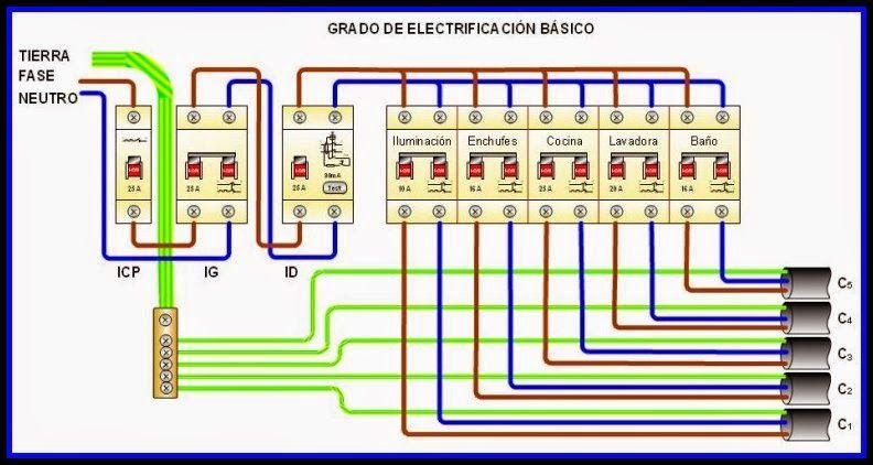 Revista ELEKTRONIKA: Reglas de instalación electrica ...