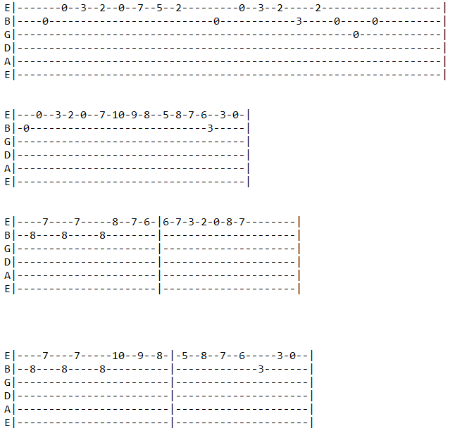 Hedwig S Theme On Guitar Guitar Tabs And Chords Guitar Songs Guitar Tabs