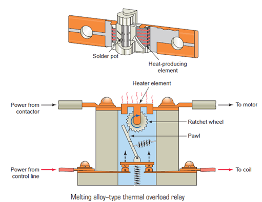 melting alloy type thermal overload relay electrical technology explore electronics and more