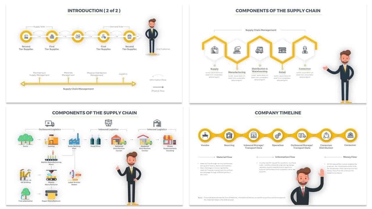 19 Clever Supply Chain Diagram Template Design Ideas Bookingritzcarlton Info Supply Chain Management Chain Management Supply Chain Supply chain flow chart template