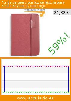 Funda de cuero con luz de lectura para Kindle Keyboard, color rojo (Accesorio). Baja 59%! Precio actual 24,32 €, el precio anterior fue de 59,99 €. http://www.adquisitio.es/amazon/funda-cuero-luz-lectura-0