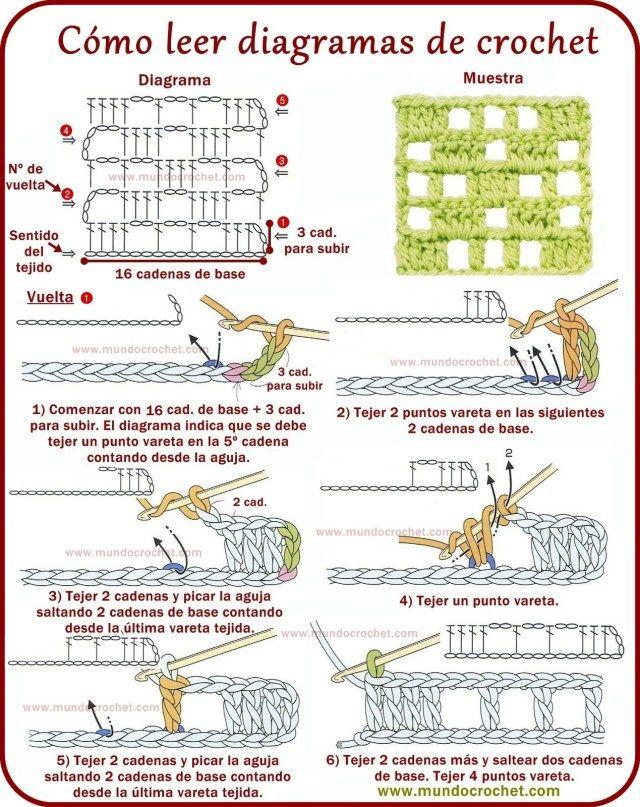 Instrucciones para leer diagramas de crochet parte 1 de 2 ...