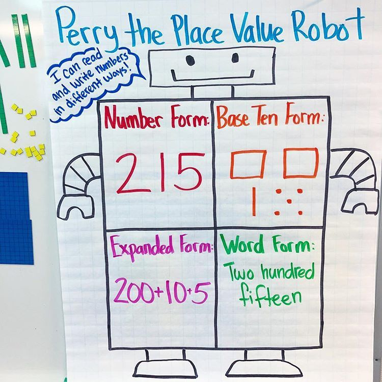 Perry The Place Value Robot We Ve Been Working Hard With