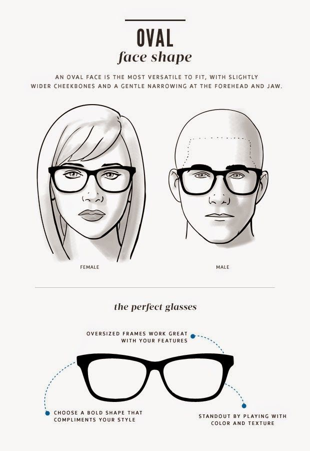 What style of frame will suit my face? | Shape, Sunglasses and The o ...