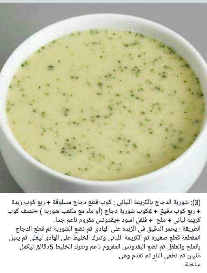 Pin By Ilun Yarhan On Turkmeneli Kerkuk Recipes Food Receipes Cooking