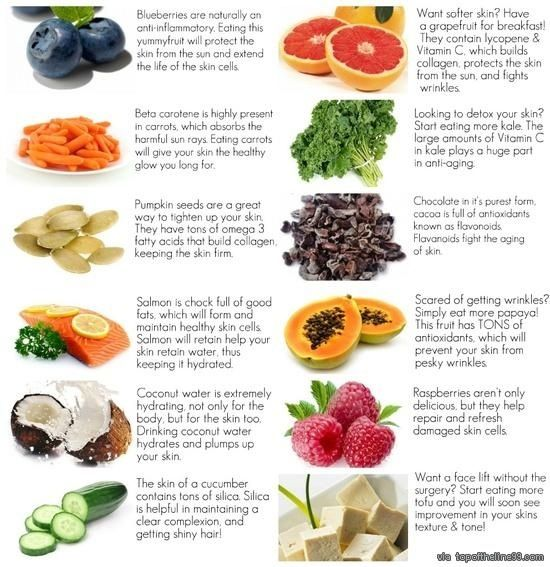 Can You Get Fat From Fruits And Vegetables Foods For Healthy Skin Nutrition Skincare Skin Toilettreeproducts Fruits Vegetables Health Foods For Healthy Skin Health Food Healthy