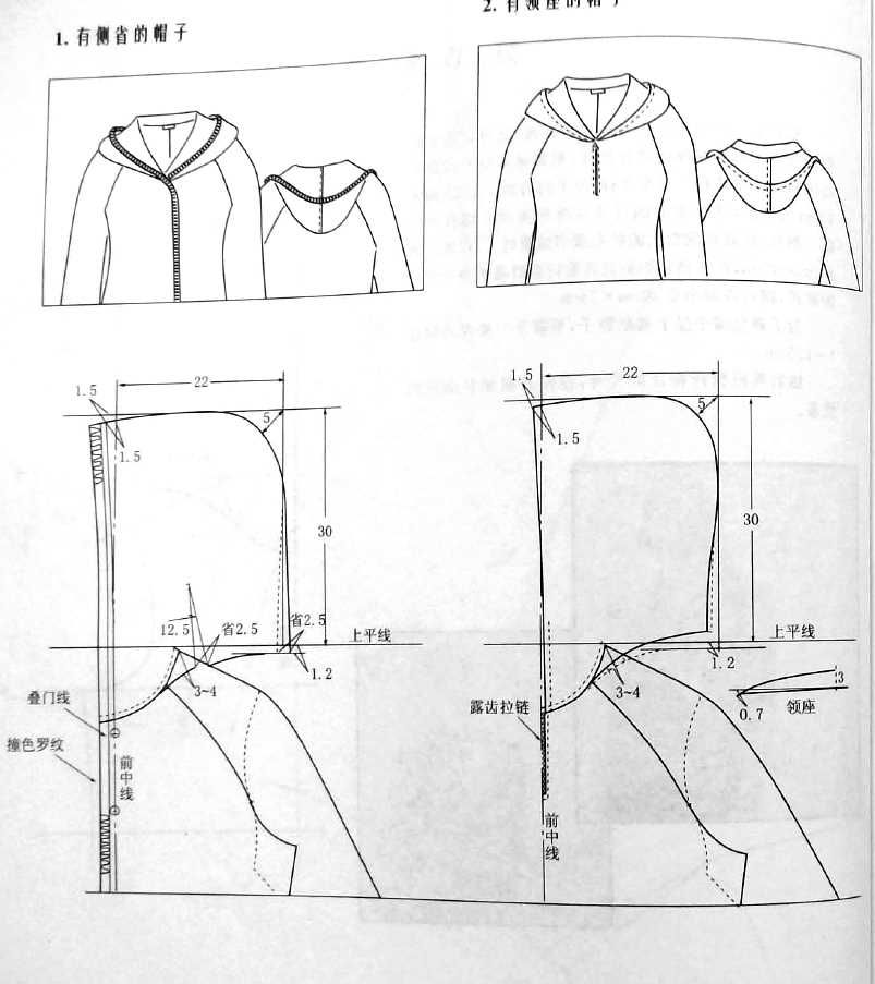 Pin by Vedika Gajjar on Sew   Pinterest   Hooded scarf pattern ...