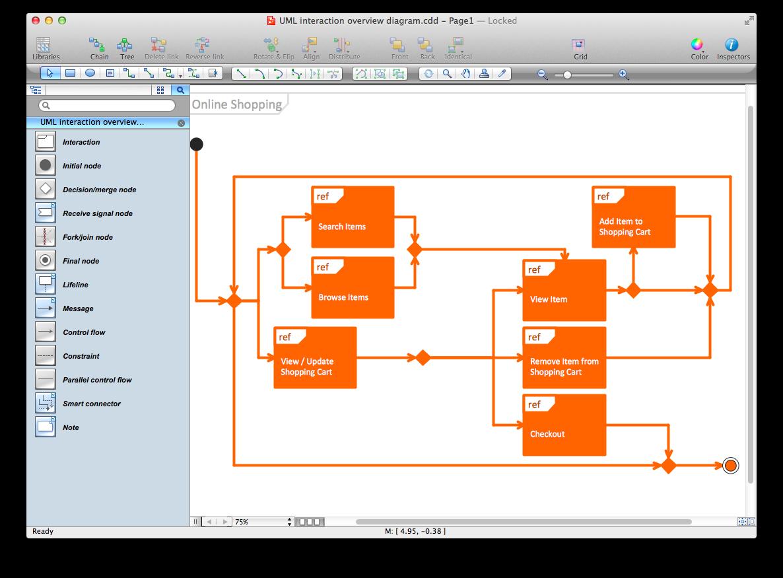 22 Stunning Sequence Diagram Tool Mac Bookingritzcarlton Info Sequence Diagram Diagram Free Graphic Design Software