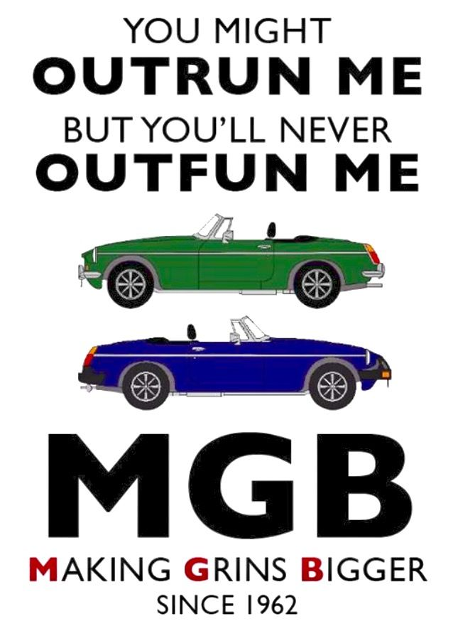 Pin By Stuart England On MGB Owners USA Pinterest Sports Cars - Sports cars posters