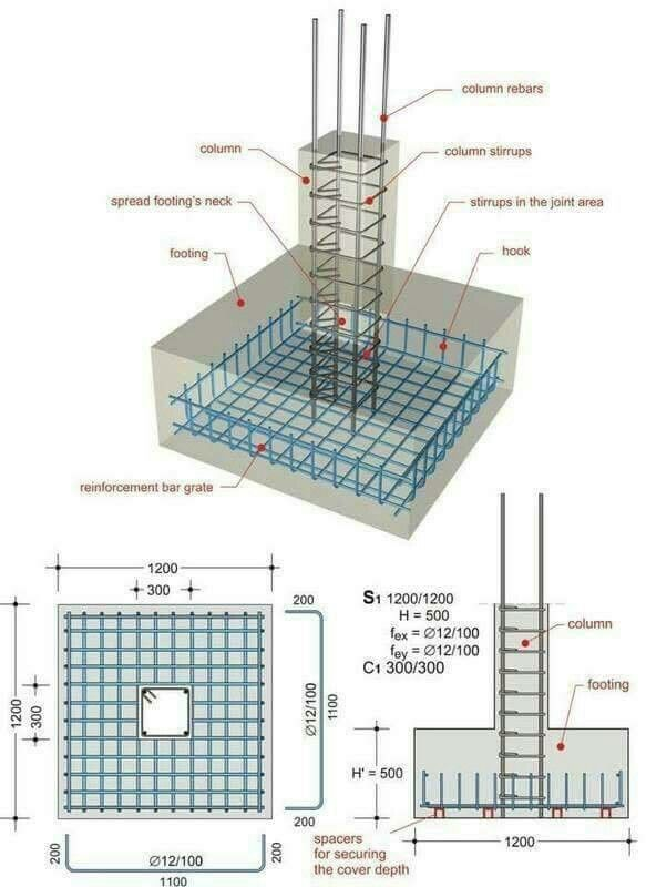Footing Details Projetos De Construcao Engenheiro Estrutural