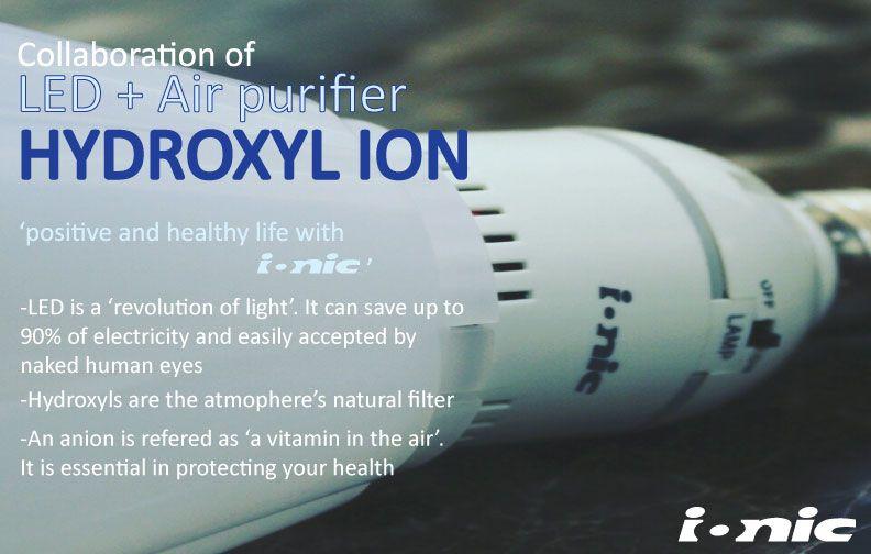 Led Bulb Air Purifier Hydroxyl Ion Bulb Editorschoice Home Innovative Led Light Purifier Technology Air Purifier Led Bulb Purifier