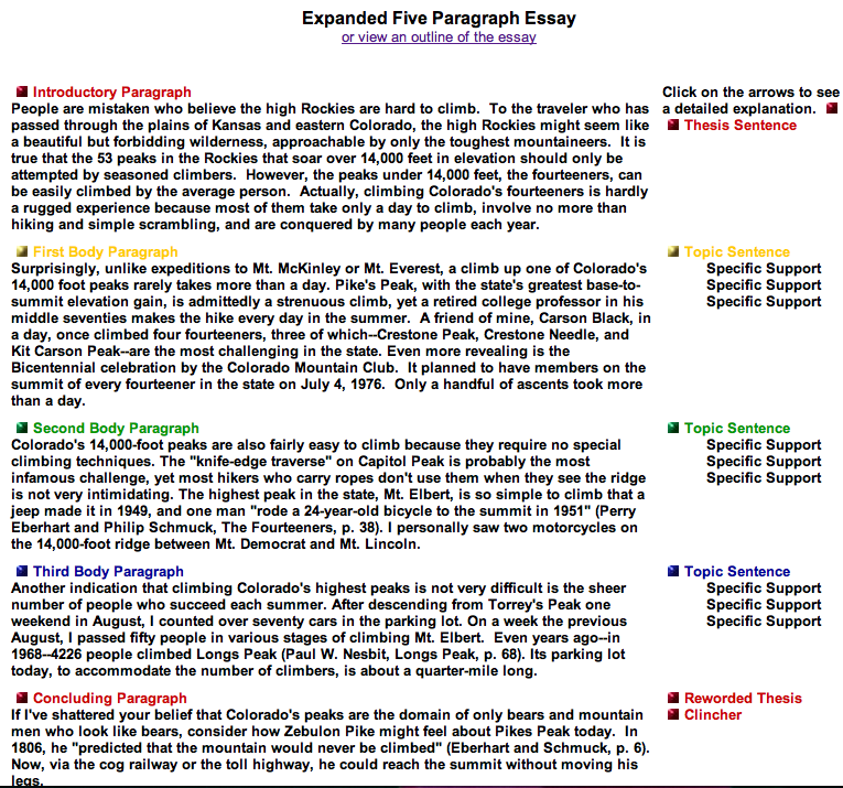 Image result for the five paragraph essay ged prep pinterest