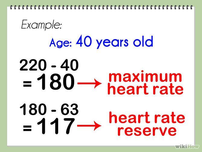 Target Heart Rate Formula Google Search Random Pics