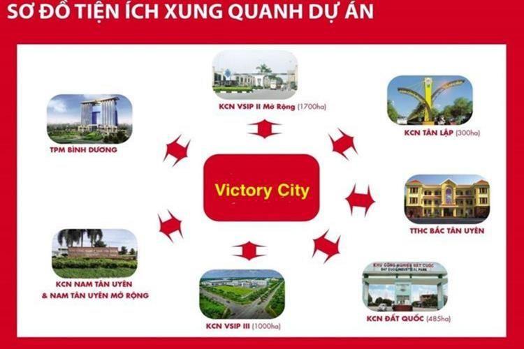 Victory City Tân Uyên là dự án mới được triển khai, với tổng quy mô hơn 13 ha và đặc biệt hơn đây là dự án đón đầu KCN Vsip III với tổng quy mô hơn 1000 ha. Dự kiến sắp tới, bất động sản công nghiệp Việt Nam sẽ hưởng lợi lớn, điều đó đồng nghĩa Tân Uyên Bình Dương chính là tiêu điểm của các nhà đầu từ trong tương lai gần.