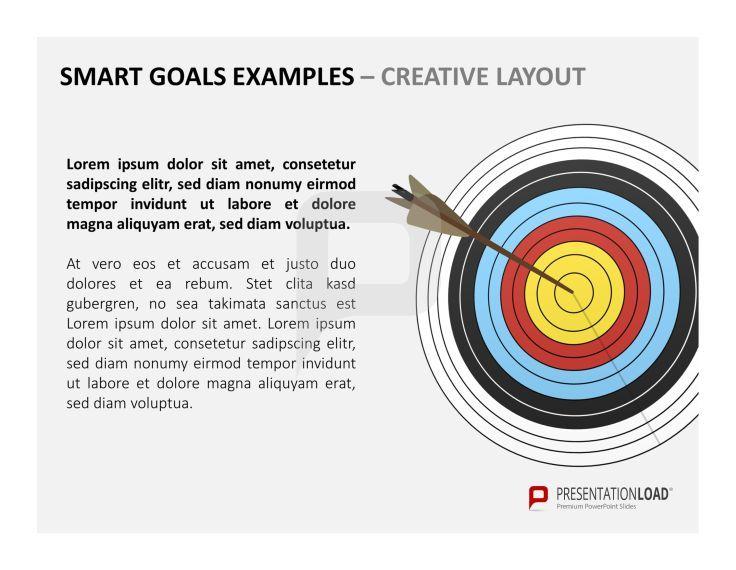 Develop SMART Objectives