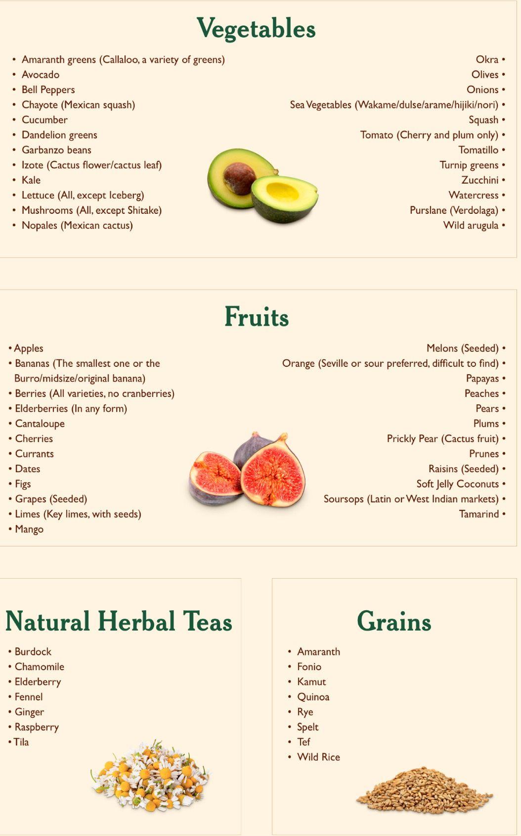 Dr. Ghid nutrițional Sebi - Dieta alcalină care reduce mucusul