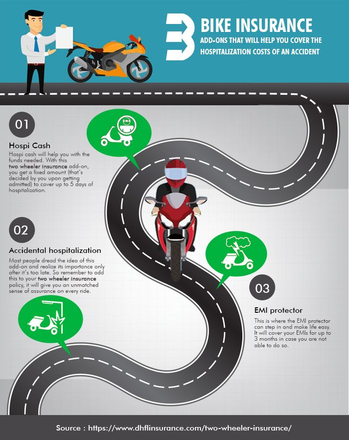3 Bike Insurance Add Ons That Will Help You Cover The Hospitalization Costs Of An Accident Motorbike Insurance Compare Insurance Insurance