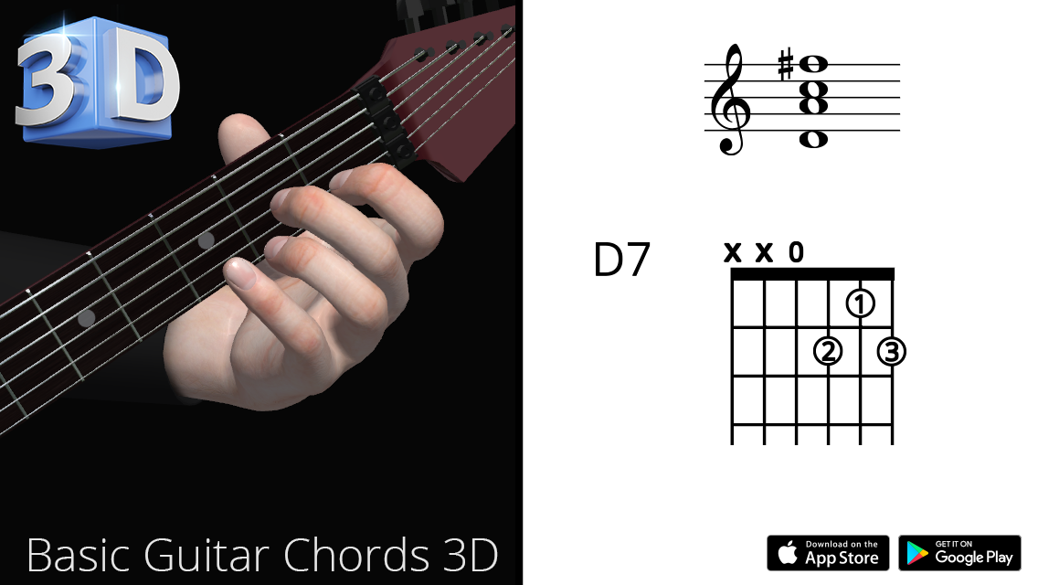 Basic Guitar Chords D7 Re Major Dominant Seventh Polygonium