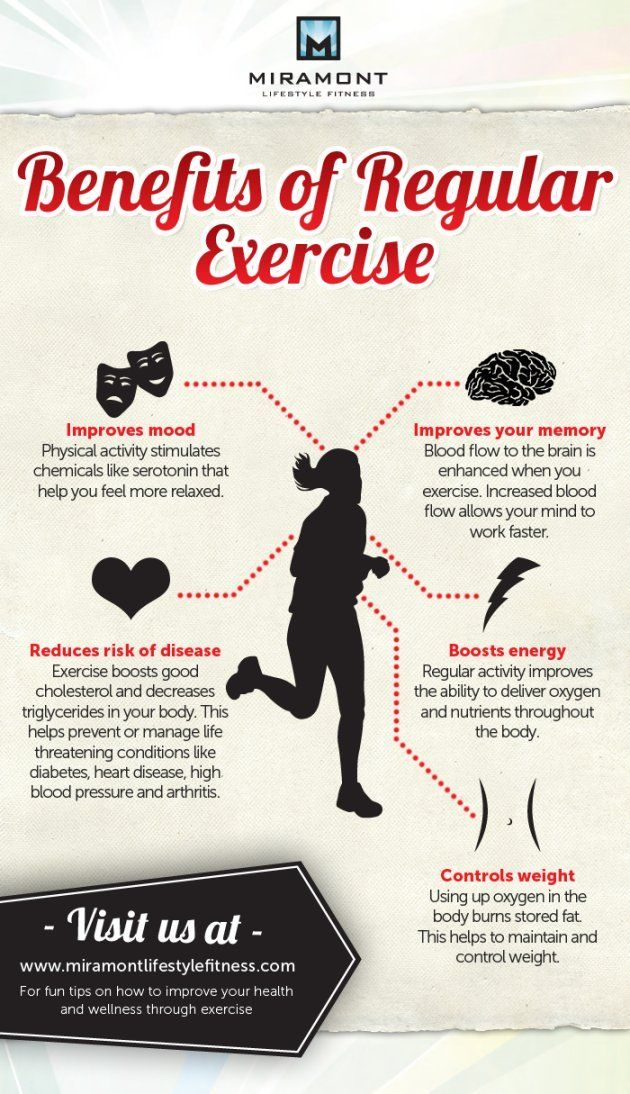 Benefits of Regular Exercise Infographic. Fitness