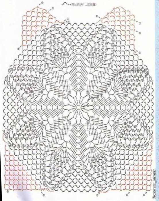 uncinetto | Uncinetto Passione | Crochet&more - Abbigliamento ...