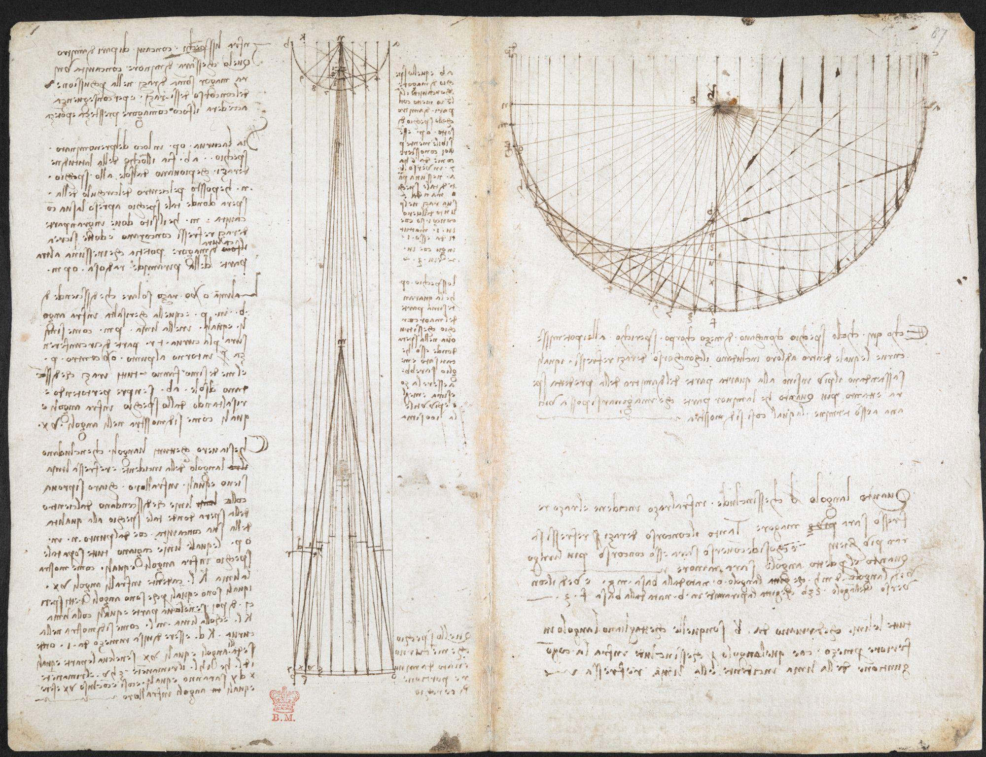 Leonardo Da Vinci S Notebook