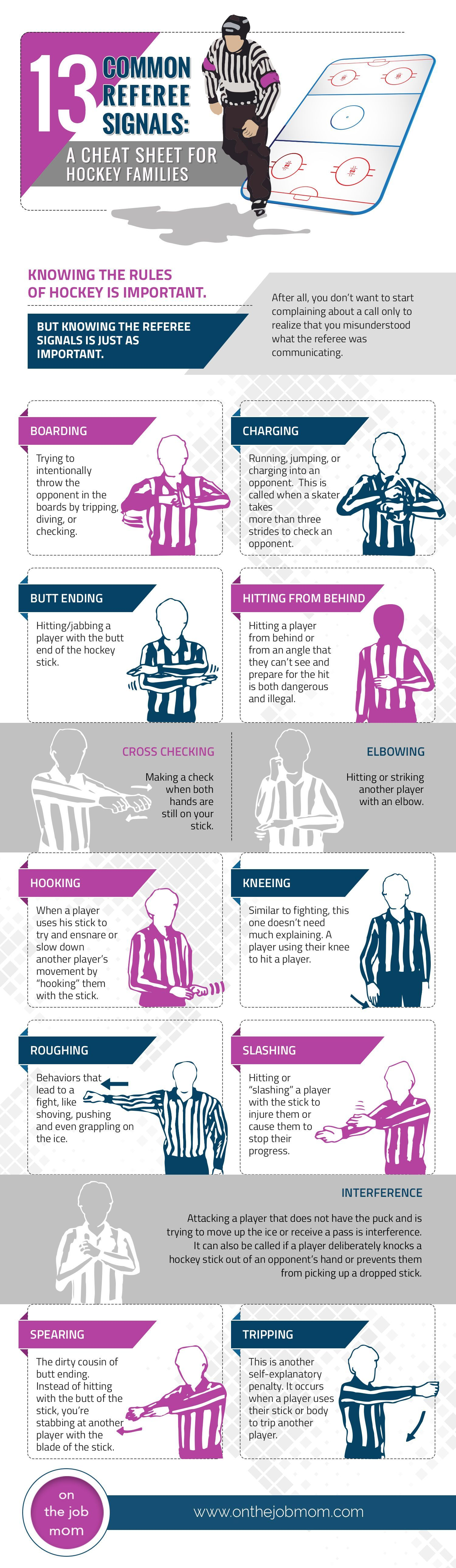 13 Referee Signals For Hockey Moms It S Nice To Know Why Kids Are Heading To The Box Here S A Guide To Help You Understa Hockey Hockey Mom Hockey Tournaments