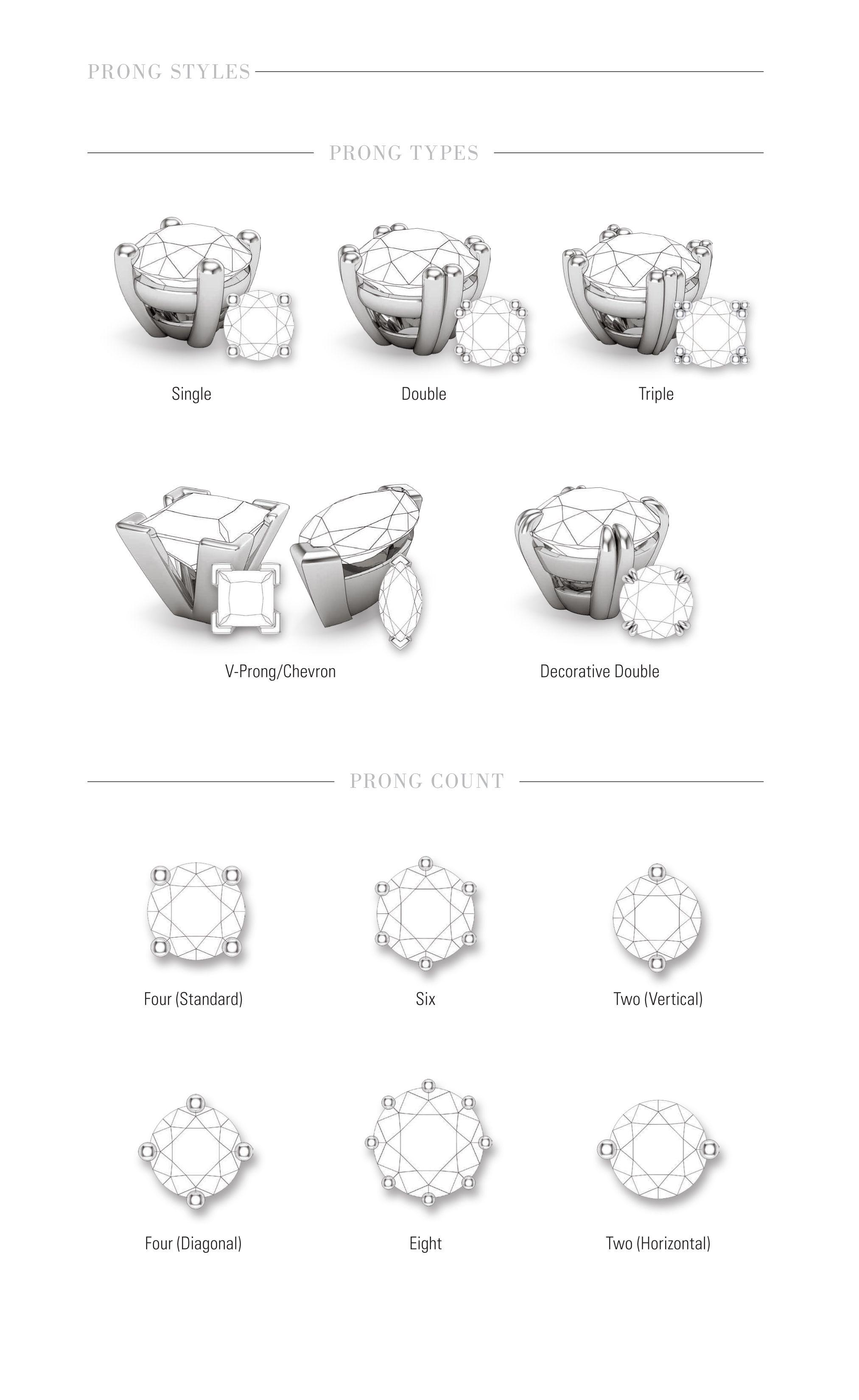 Prong styles Custom wedding rings, Custom engagement