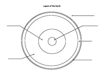 this  u0026quot to scale u0026quot  diagram of the earth u0026 39 s interior layers is