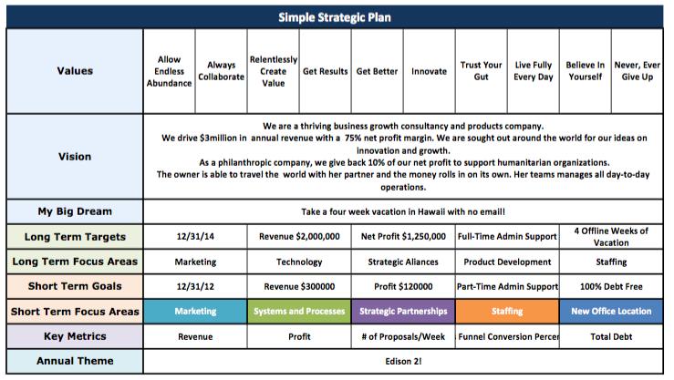 Download Your Free Strategic Plan Sample Strategic