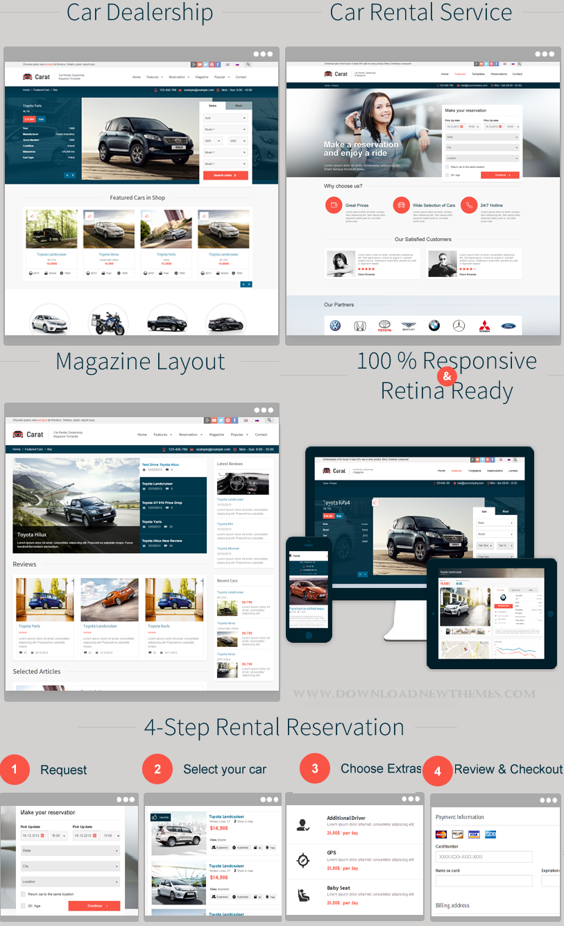 Carat HTML #Template is focusing on helping to create a perfect ...