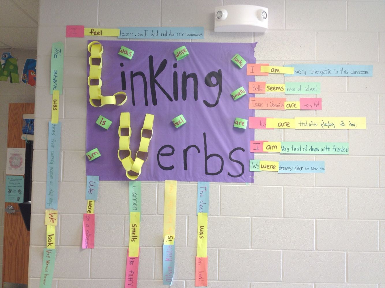 Linking Verbs Hallway Anchor Chart Not A True Anchor