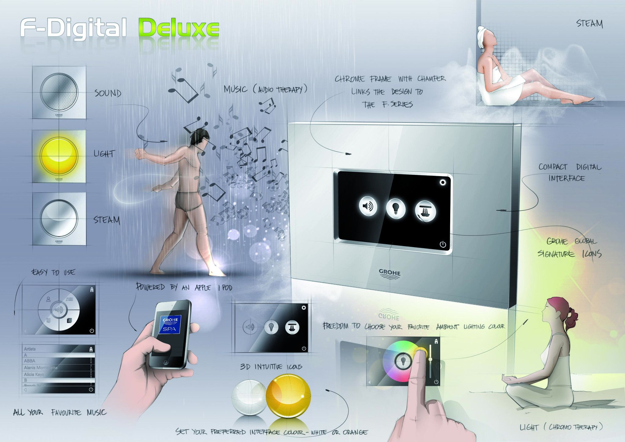 Grohe F-digital Deluxe : Most sophisticated shower system ever ...