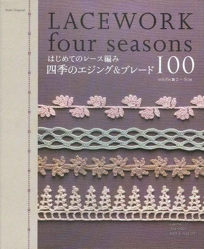 Encajes de Crochet - TitinaKrkM - Picasa Web Albums