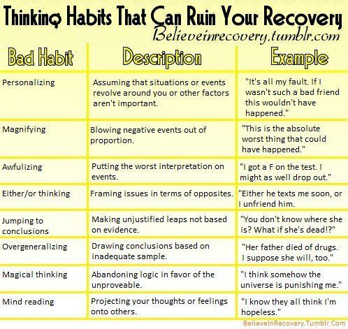 Thinking Habits That Can Ruin Your Recovery Codependency Recovery ...