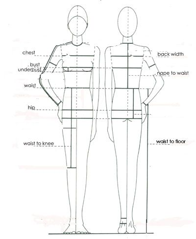 My SCA Garb: Kirtle Pattern Class Handout: A to Z steps, how to measure, and variations of how it changed over periods!