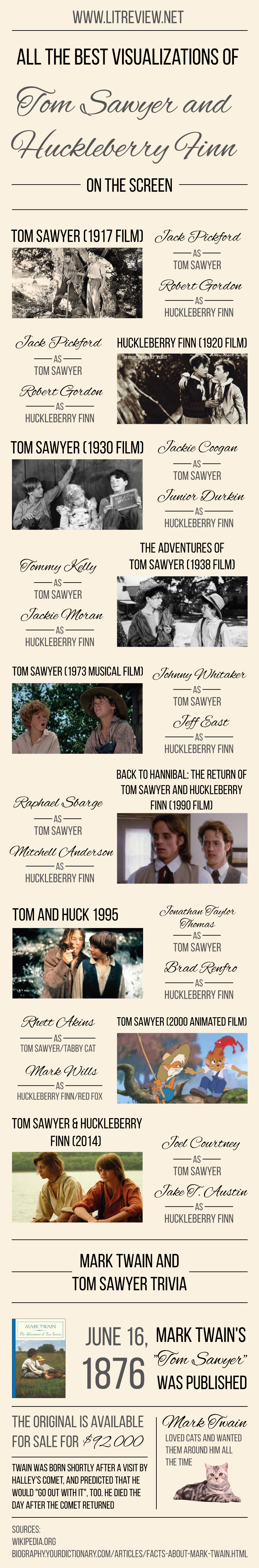 Evolution of Tom Sawyer Image in Movie Adaptations Throughout the Years