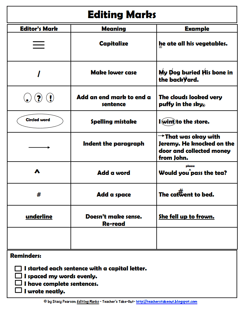 Editing marks pdf also school ideas pinterest rh