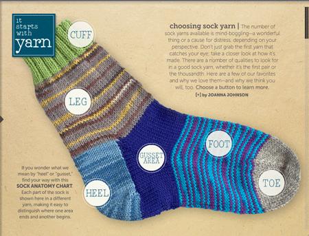 Socks For Beginners Knitting Pinterest Knitting Knitting