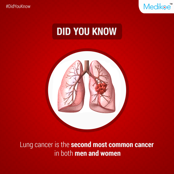 #DidYouKnow lung cancer is the second most common cancer in both men and women #LungCancer #Facts #Awareness
